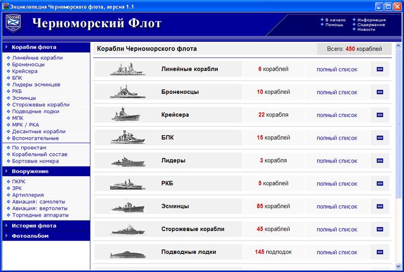 Энциклопедия Черноморского флота