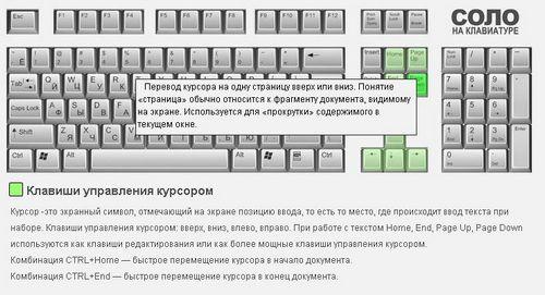Программа Клавиши клавиатуры Интерактивная схема клавиатуры - это самый удобный и быстрый способ узнать расположение...