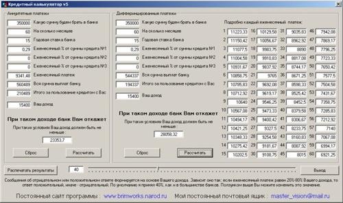 Росбанк кредит: онлайн заявка — оформление за 15
