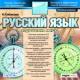 МАГНАМЕДИА Тематический тестовый комплекс. Русский язык. Подготовка к ЕГЭ