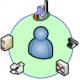 NetLine-RI: учет в IT сетях Локальная 1 год