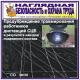 Требования безопасности при работе или нахождении вблизи железнодорожных путей для работников дистанций СЦБ. НТБ-30