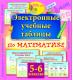 Электронные учебные таблицы по математике. 5-6 классы
