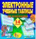Электронные учебные таблицы по математике. 1-4 классы