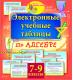 Электронные учебные таблицы по алгебре. 7-9 классы