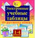 Электронные учебные таблицы по русскому языку. 1-4 классы