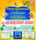 Электронные учебные таблицы по английскому языку. 1-4 классы