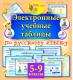 Электронные учебные таблицы по русскому языку. 5-9 классы