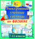 Электронные учебные таблицы по физике. 7-11 классы