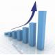 Стратегические карты банка Стратегическая карта «Зарплатные проекты банка»