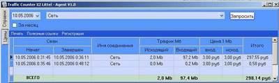 Борознов Владимир Олегович Traffic Counter X 2