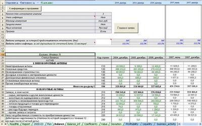 Стиль жизни Управление бизнесом Оценка бизнеса