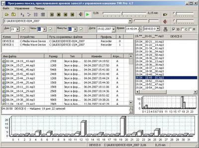 Мультимедиа Редакторы видео и аудио Telephone VOX recorder МР3