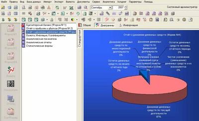 СКИП Экономический анализ (электронная версия)
