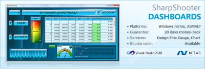 Скриншот программы Perpetuum Software SharpShooter Dashboards Windows Forms Edition