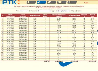 Скриншот программы Он-лайн сервис «Дилер» 3.0 (предзаказ)