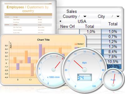 Скриншот программы Perpetuum Software SharpShooter Collection .Web (Стандартная поддержка)