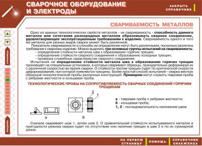Скриншот программы Справочник Снабженца №66 «Сварочное оборудование»