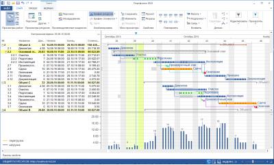 Скриншот программы Rillsoft Project Professional 6.1