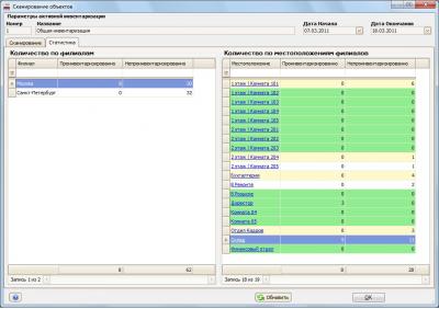 Скриншот программы Учет компьютеров IT Invent Unlimited
