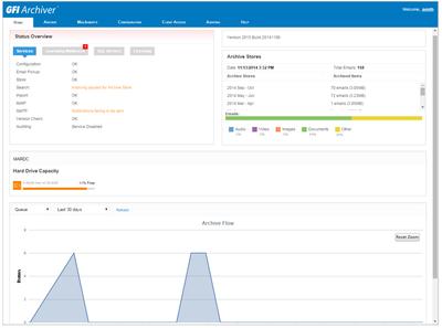 Скриншот программы GFI Archiver